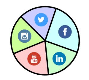 A mix of social media platforms