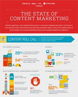 State-of-Content-Marketing-2014_Infographic-FV-small