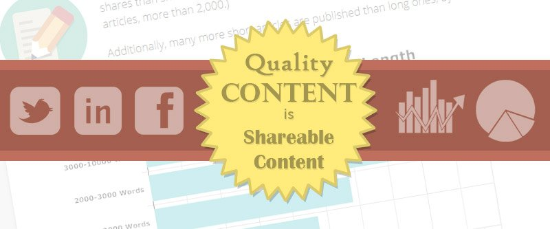 Quality Content Is Shareable Content (And Vice Versa)