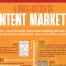 Infographic: A History of Content Marketing